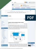diagram sistem pemipaan kolam renang ~ pool maintenance.pdf