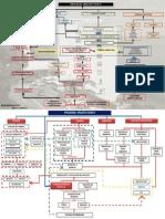 rutametodologica-120915125755-phpapp01