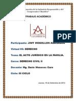 ACTO JURIDICO EN LA FAMILIA TRABAJO DERECHO CIVIL II.docx