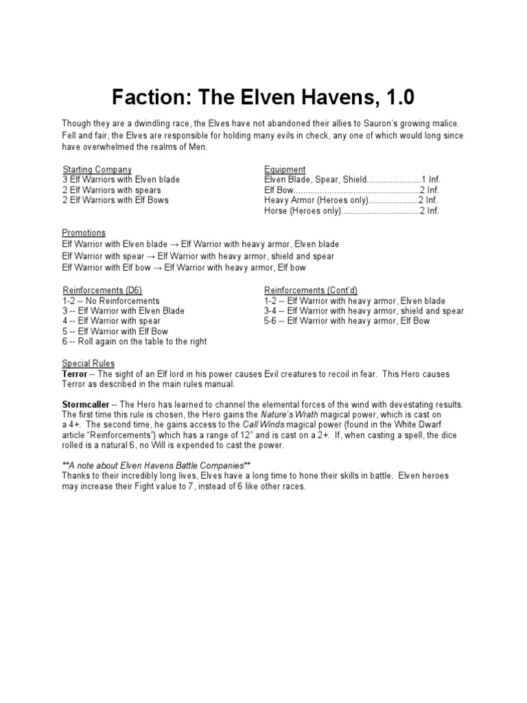 Faction Elven Havens