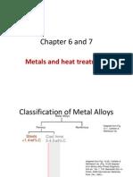 Chapter 5 Metals