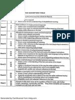 Mark Scheme for Igcse Eng Lit