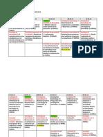 Planeación Del Módulo II Del Dcdnms 2014