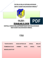 Power Point Kkp,Diarah