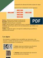 Unidad 1 Apóstrofe XXI - La  comunicación.ppt