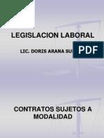 CLASE -Semana 02- Contratos de Trabajo..