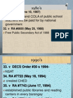 1 3 timeline of consttutional  education