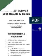 Natioanl Railway museum Visitors Survey 2005