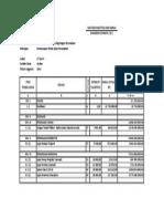 Data Kuantitas Dan Harga Pembuatan Jalan
