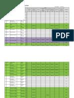Status Monitoring Sheet