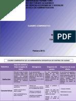 pdfcuadrocomparativoherramientasestadisticasdegestiondecalidad-130208200837-phpapp01