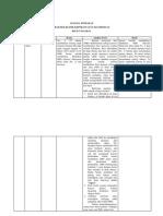 analisa tindakan (1)