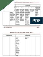 Tabela matriz Polete