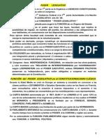 Poder Legislativo Ejecutivo y Judicial Republica Argentina 23 02 14