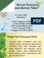 Macam –Macam Penyajian Data Dalam Bentuk Tabel