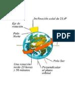 Movimientos de Rotacion y Traslacion de La Tierra