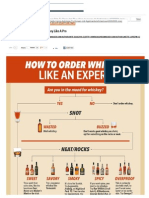 Flowchart_ How to Order ..