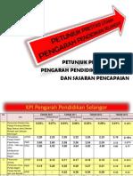 KPI PENGARAH 2014