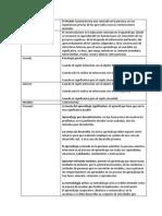 Modelo Pedagogico Holistico