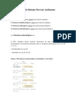 Farmacologia Do SNA, AINES, AIES