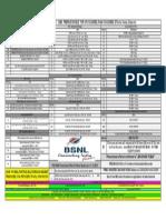 BSNL RCV_STV