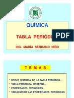 04 a Civ Tabla Periódica Msn (1)