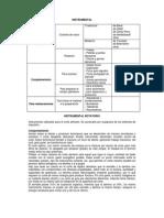 Operatoria Dental Generalidades.pdf