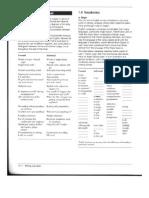 Formal and Informal Register