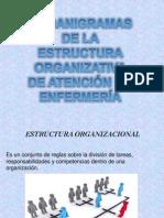 Organigramas de La Estructura Organizativa de Atención de Enfermería