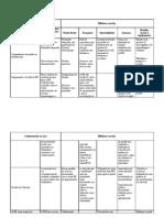 tabela paula 1