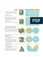 Tipos de projeções  FA.docx