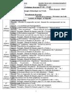 projet-n-01-3-ap2014-2015