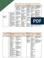 Tabela-matriz_2009 SESSÃO 2