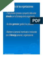 El_éxito_de_las_organizaciones (1)