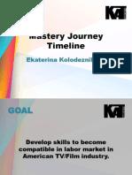 Mastery Journey Timeline