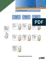 RE610 Adv DB Schema Ppt | Debits And Credits | Receipt