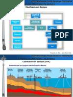 Curso Perforación en Aguas Profundas_JBG_2013_Equipos de Perforación Marina