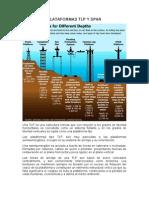 Plataformas Tlp y Spar