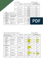 Sat Clinic Schedule_Sem 2014