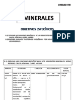 Unidad Viii Minerales