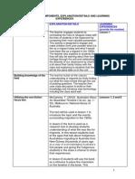 descriptive guidelines for unit plan overview 2