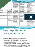 Clase 9-09-2014 Comparacion Elementos Democracia