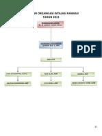 16. Struktur Organisasi Intalasi Farmasi (Apotik) Tahun 2013