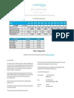NDT International Course Schedule-SG