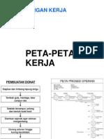 PKE 3 Peta Kerja