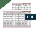 Copy of PV Soujanya Report