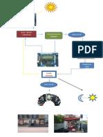 Blok Diagram Tahap 1
