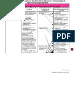 Tabela_D.2- 6