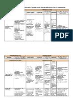 Tabela-matriz sessão2