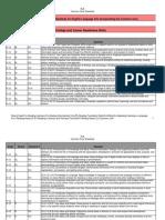 CC ELA Spreadsheet